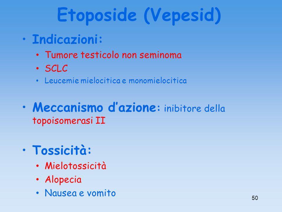 Etoposide (Vepesid) Indicazioni: Tumore testicolo non seminoma SCLC Leucemie mielocitica e monomielocitica Meccanismo dazione : inibitore della topois
