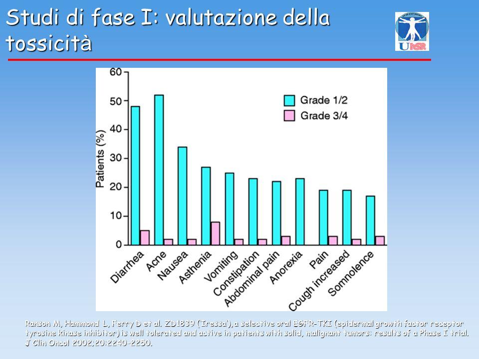 Studi di fase I: valutazione della tossicit à Ranson M, Hammond L, Ferry D et al. ZD1839 (Iressa), a selective oral EGFR-TKI (epidermal growth factor