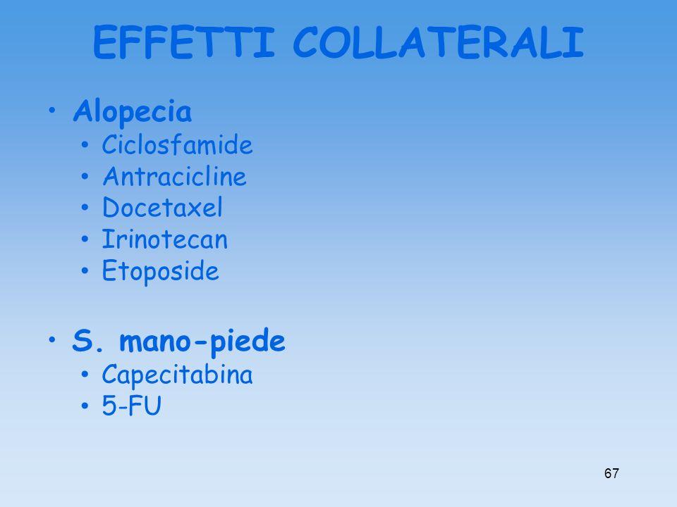 Alopecia Ciclosfamide Antracicline Docetaxel Irinotecan Etoposide S. mano-piede Capecitabina 5-FU EFFETTI COLLATERALI 67