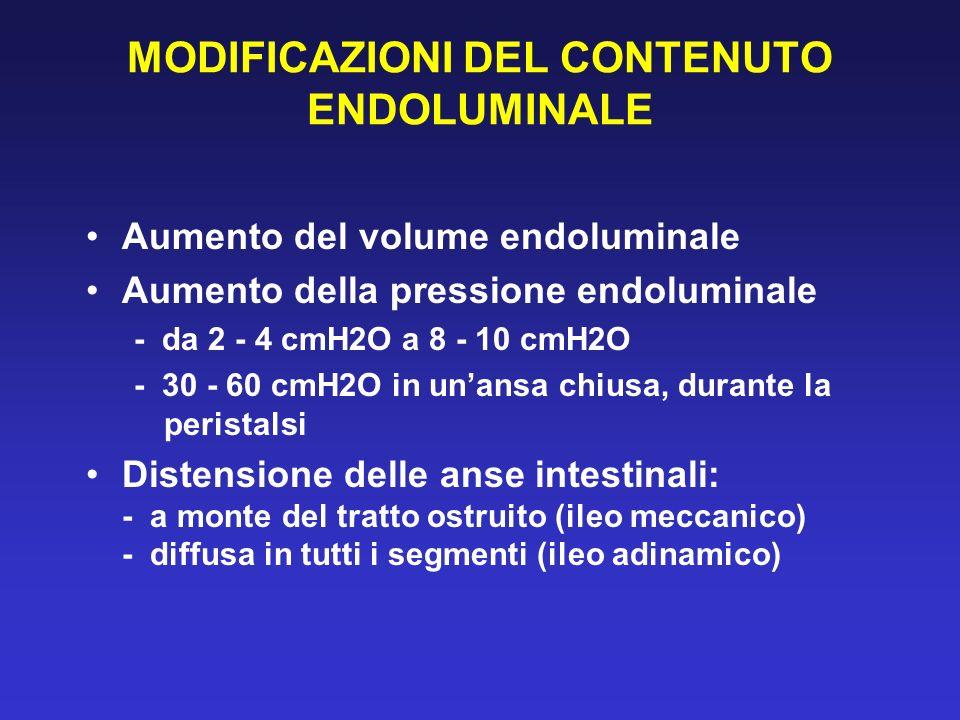 MODIFICAZIONI DEL CONTENUTO ENDOLUMINALE Aumento del volume endoluminale Aumento della pressione endoluminale - da 2 - 4 cmH2O a 8 - 10 cmH2O - 30 - 6