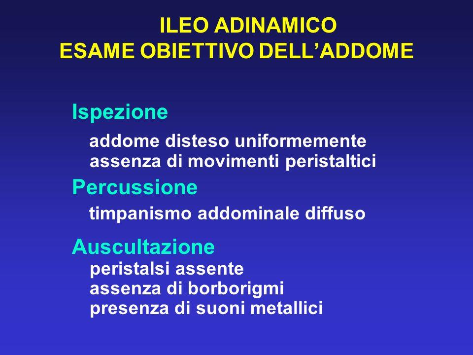 ILEO ADINAMICO ESAME OBIETTIVO DELLADDOME Ispezione addome disteso uniformemente assenza di movimenti peristaltici Percussione timpanismo addominale d