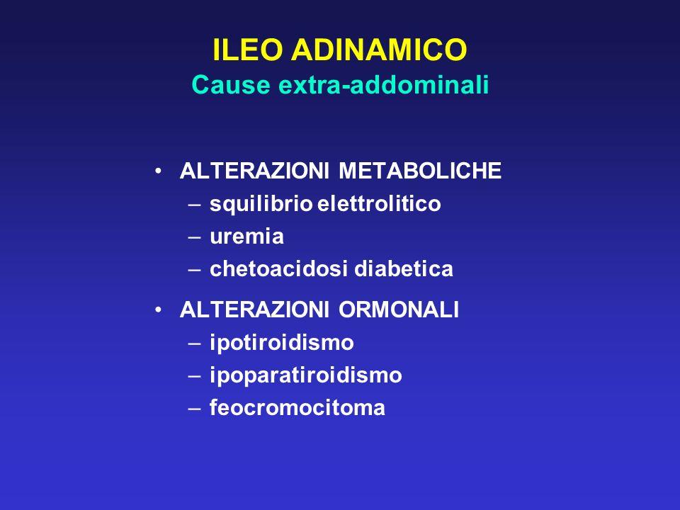 ILEO ADINAMICO Cause extra-addominali ALTERAZIONI METABOLICHE –squilibrio elettrolitico –uremia –chetoacidosi diabetica ALTERAZIONI ORMONALI –ipotiroi