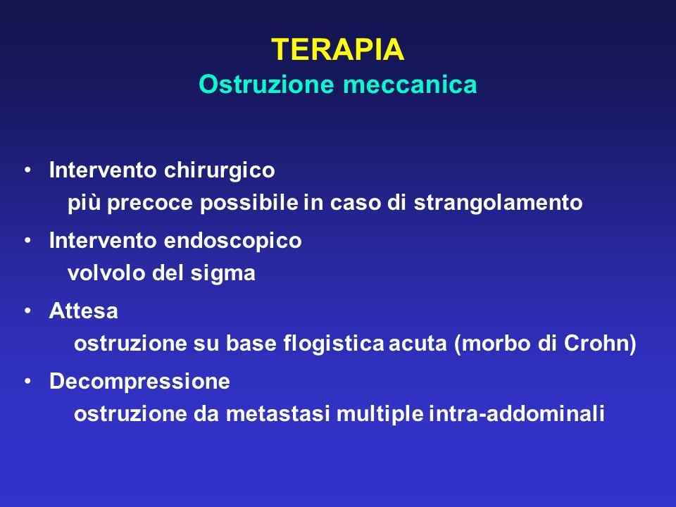 TERAPIA Ostruzione meccanica Intervento chirurgico più precoce possibile in caso di strangolamento Intervento endoscopico volvolo del sigma Attesa ost