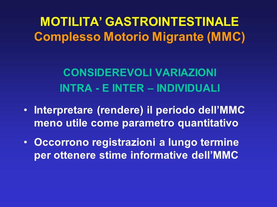 MOTILITA GASTROINTESTINALE Complesso Motorio Migrante (MMC) CONSIDEREVOLI VARIAZIONI INTRA - E INTER – INDIVIDUALI Interpretare (rendere) il periodo d