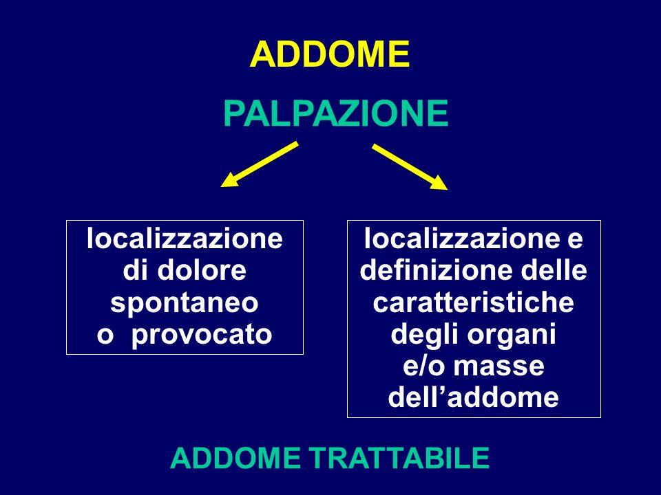 ADDOME PALPAZIONE localizzazione di dolore spontaneo o provocato localizzazione e definizione delle caratteristiche degli organi e/o masse delladdome