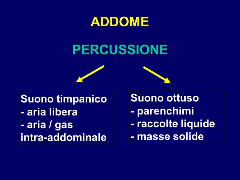 ADDOME PERCUSSIONE Suono timpanico - aria libera - aria / gas intra-addominale Suono ottuso - parenchimi - raccolte liquide - masse solide
