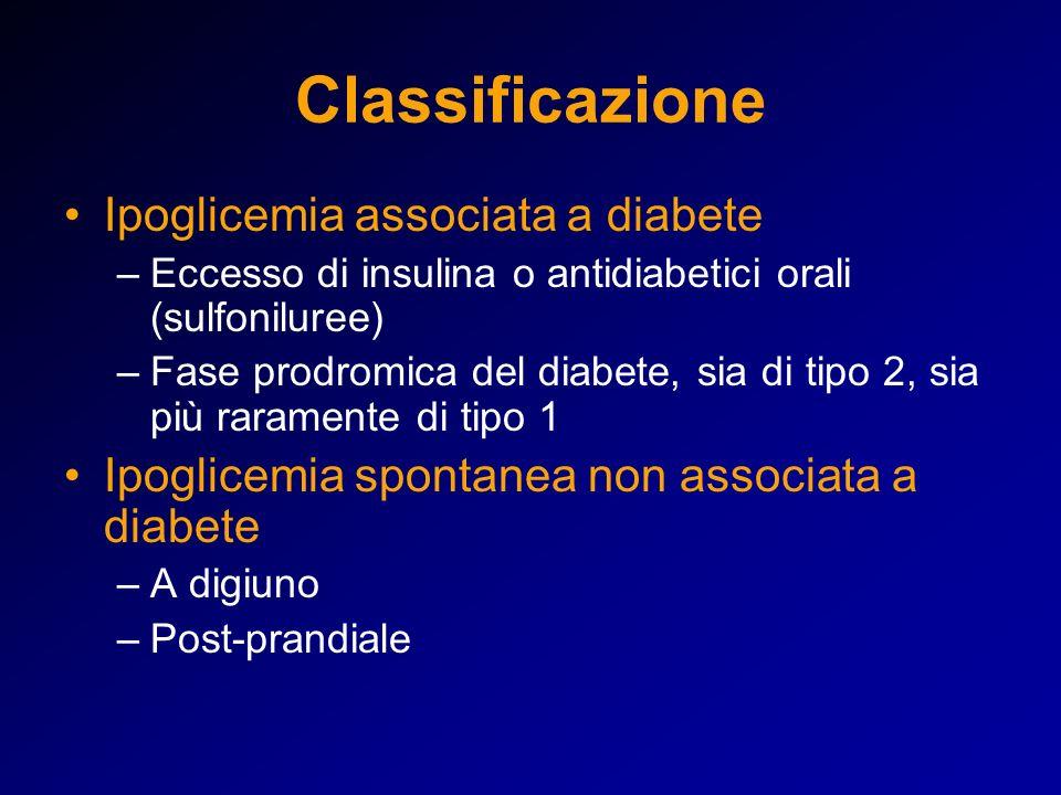 Classificazione Ipoglicemia associata a diabete –Eccesso di insulina o antidiabetici orali (sulfoniluree) –Fase prodromica del diabete, sia di tipo 2, sia più raramente di tipo 1 Ipoglicemia spontanea non associata a diabete –A digiuno –Post-prandiale