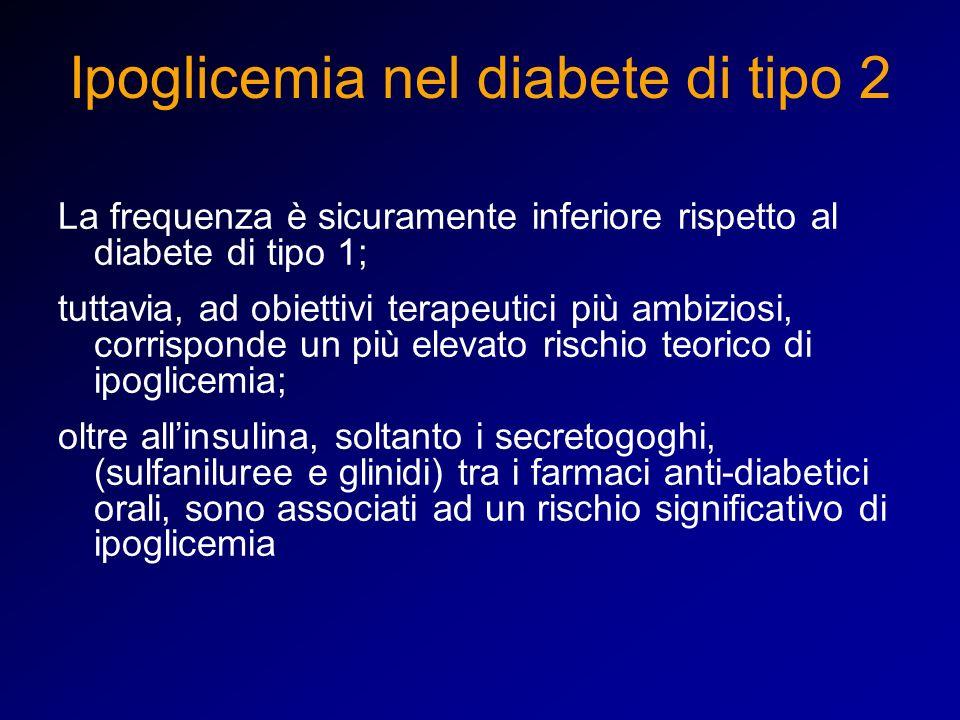 Ipoglicemia nel diabete di tipo 2 La frequenza è sicuramente inferiore rispetto al diabete di tipo 1; tuttavia, ad obiettivi terapeutici più ambiziosi, corrisponde un più elevato rischio teorico di ipoglicemia; oltre allinsulina, soltanto i secretogoghi, (sulfaniluree e glinidi) tra i farmaci anti-diabetici orali, sono associati ad un rischio significativo di ipoglicemia
