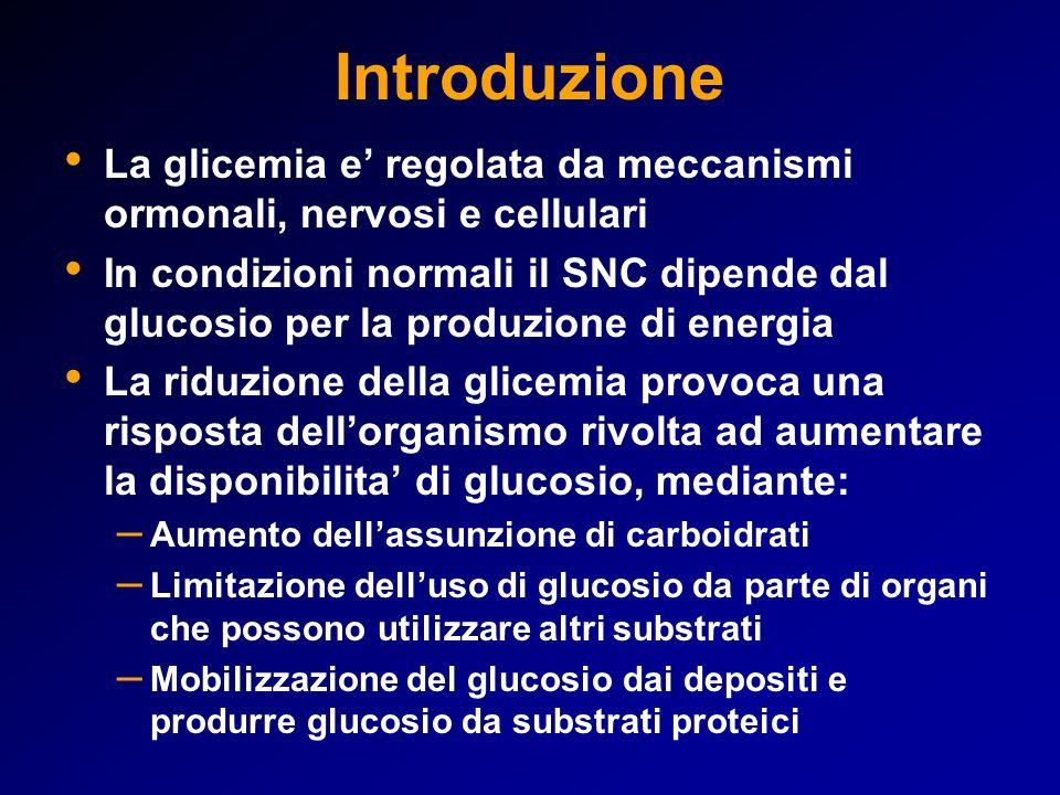 Introduzione La glicemia e regolata da meccanismi ormonali, nervosi e cellulari In condizioni normali il SNC dipende dal glucosio per la produzione di energia La riduzione della glicemia provoca una risposta dellorganismo rivolta ad aumentare la disponibilita di glucosio, mediante: – Aumento dellassunzione di carboidrati – Limitazione delluso di glucosio da parte di organi che possono utilizzare altri substrati – Mobilizzazione del glucosio dai depositi e produrre glucosio da substrati proteici