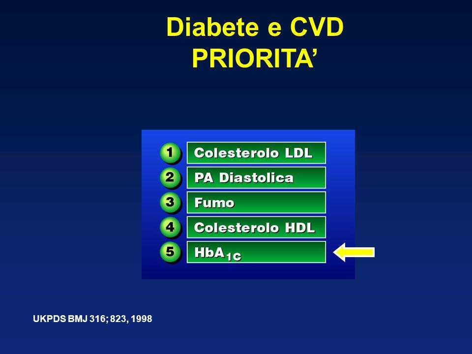 UKPDS BMJ 316; 823, 1998 Diabete e CVD PRIORITA