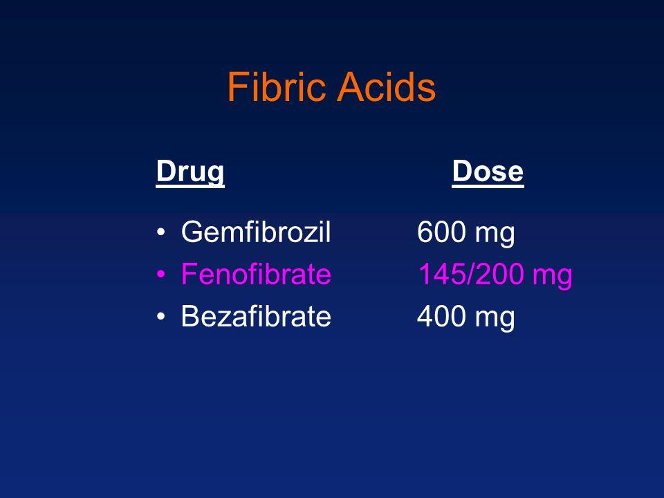 Fibric Acids DrugDose Gemfibrozil600 mg Fenofibrate145/200 mg Bezafibrate400 mg