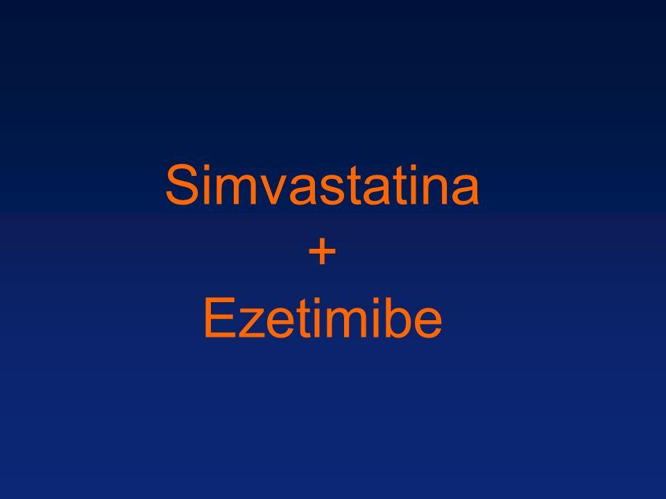 Simvastatina + Ezetimibe