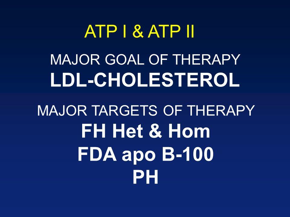 T2DM/T1DM Ipotiroidismo Cushing IRC Sindrome Nefrosica Colestasi Obesità Iperlipemia iatrogena Alcohol High-CARBO Diet Estrogeni Ticlopidina Diuretici ß-block Glucocorticoidi Iperlipoproteinemie secondarie