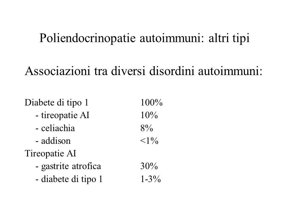 Poliendocrinopatie autoimmuni: altri tipi Associazioni tra diversi disordini autoimmuni: Diabete di tipo 1100% - tireopatie AI10% - celiachia8% - addi