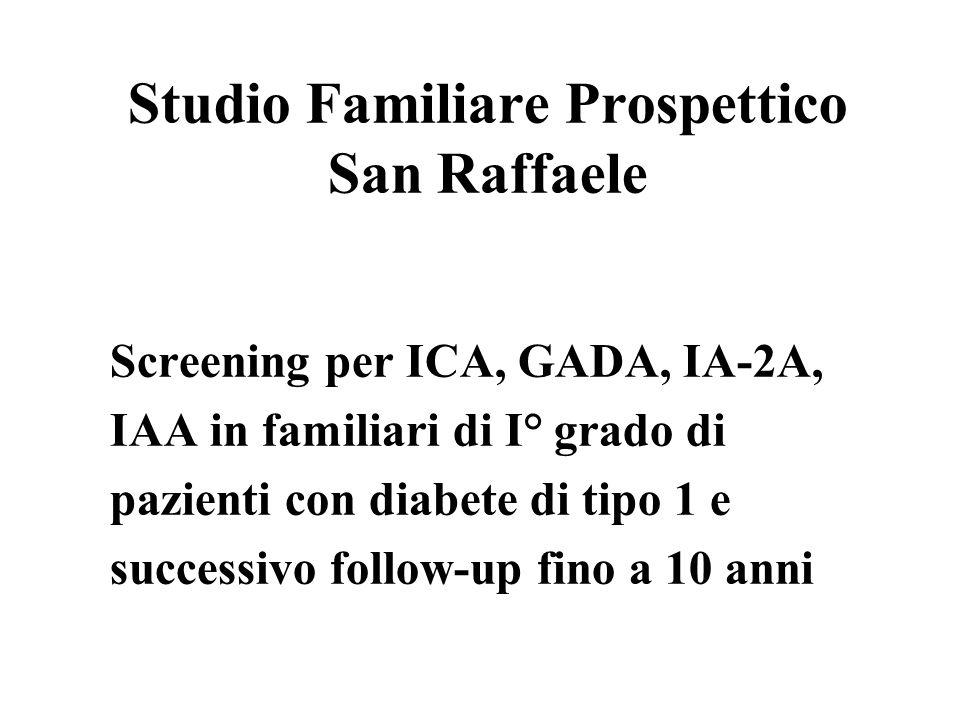 Studio Familiare Prospettico San Raffaele Screening per ICA, GADA, IA-2A, IAA in familiari di I° grado di pazienti con diabete di tipo 1 e successivo