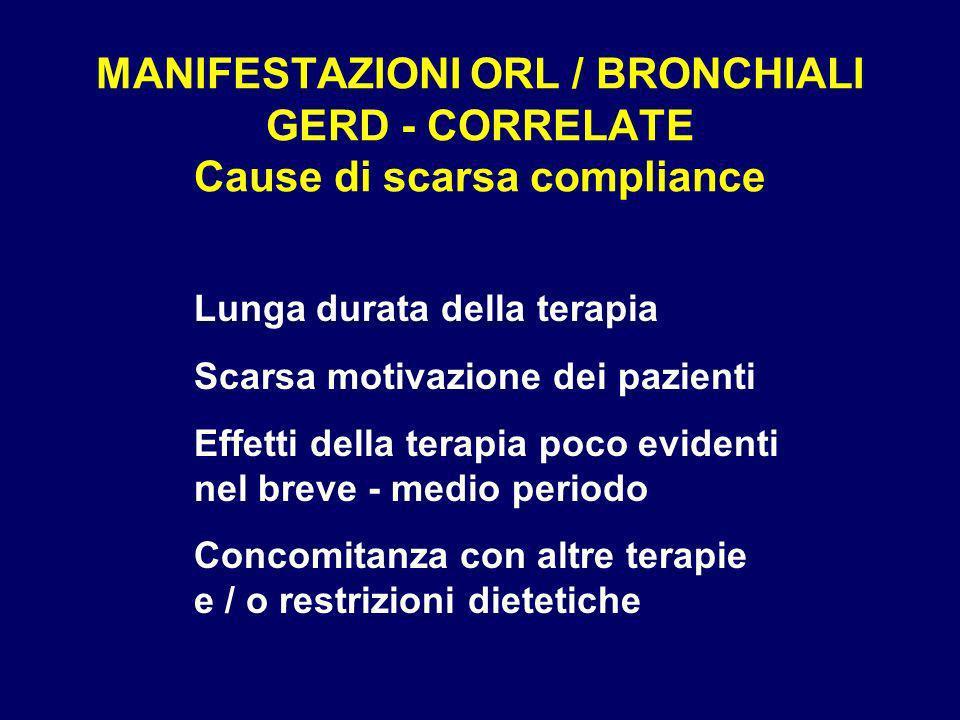 MANIFESTAZIONI ORL / BRONCHIALI GERD - CORRELATE Cause di scarsa compliance Lunga durata della terapia Scarsa motivazione dei pazienti Effetti della t