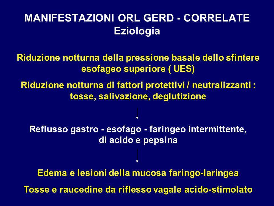 Riduzione notturna della pressione basale dello sfintere esofageo superiore ( UES) Riduzione notturna di fattori protettivi / neutralizzanti : tosse,