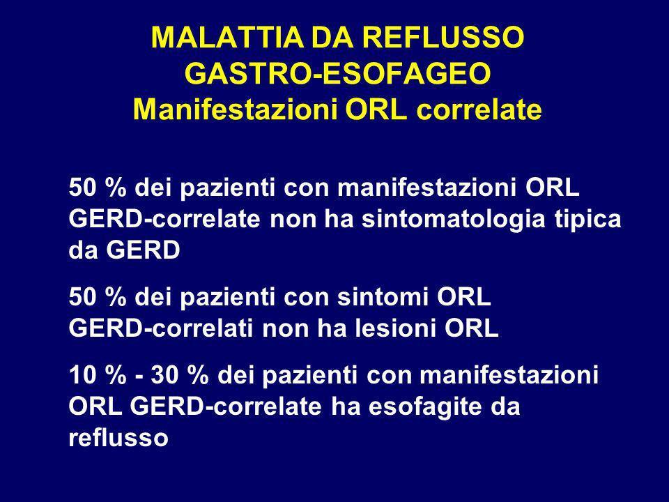 MALATTIA DA REFLUSSO GASTRO-ESOFAGEO Manifestazioni ORL correlate 50 % dei pazienti con manifestazioni ORL GERD-correlate non ha sintomatologia tipica