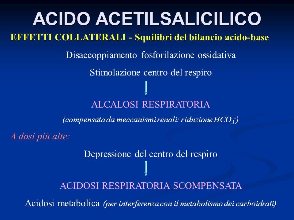 ACIDO ACETILSALICILICO EFFETTI COLLATERALI - Squilibri del bilancio acido-base Disaccoppiamento fosforilazione ossidativa Stimolazione centro del resp