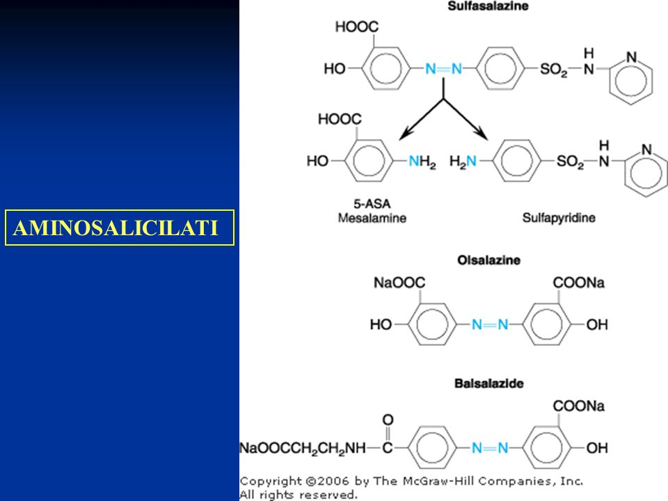 (Salazopirina) AMINOSALICILATI