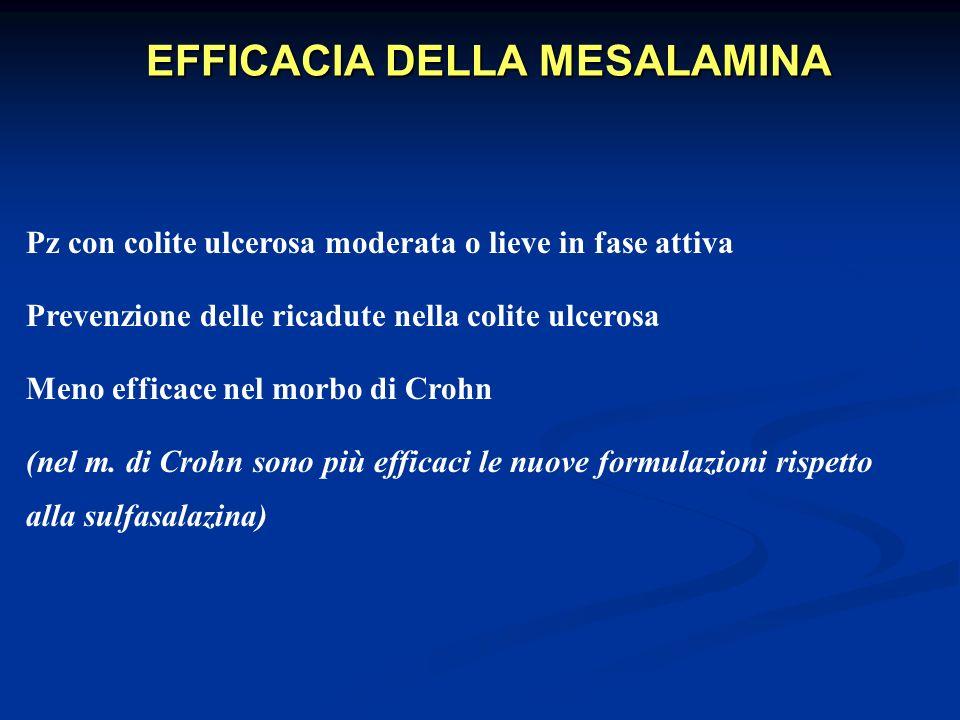 EFFICACIA DELLA MESALAMINA Pz con colite ulcerosa moderata o lieve in fase attiva Prevenzione delle ricadute nella colite ulcerosa Meno efficace nel m