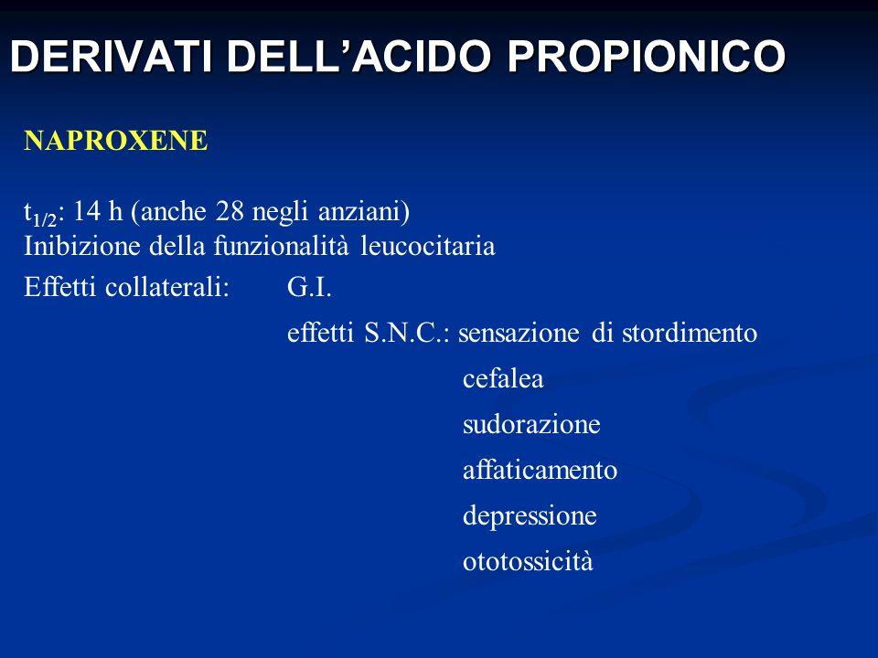 DERIVATI DELLACIDO PROPIONICO NAPROXENE t 1/2 : 14 h (anche 28 negli anziani) Inibizione della funzionalità leucocitaria Effetti collaterali: G.I. eff