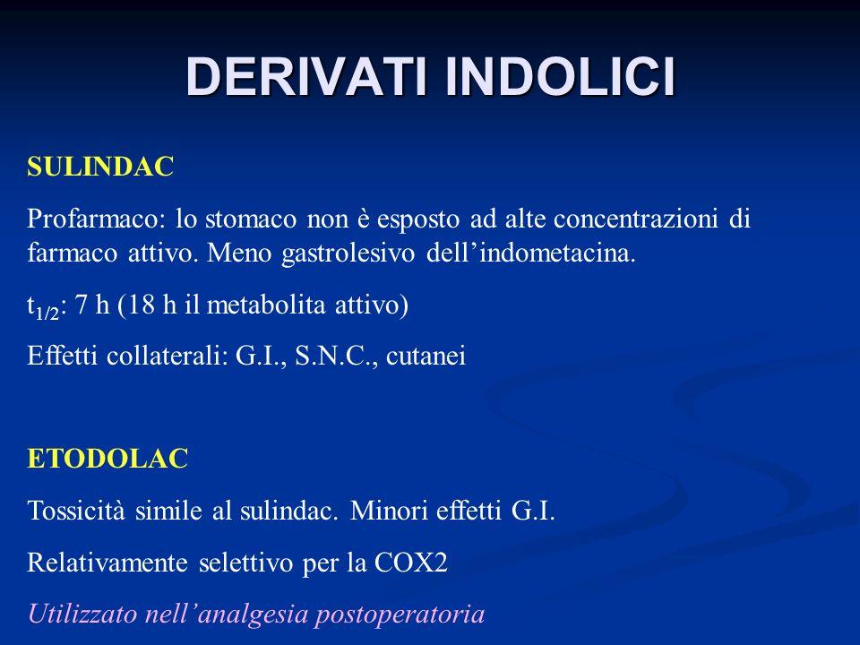 DERIVATI INDOLICI SULINDAC Profarmaco: lo stomaco non è esposto ad alte concentrazioni di farmaco attivo. Meno gastrolesivo dellindometacina. t 1/2 :