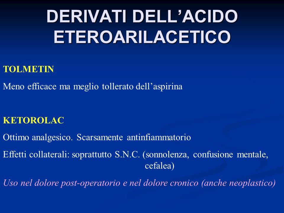 DERIVATI DELLACIDO ETEROARILACETICO TOLMETIN Meno efficace ma meglio tollerato dellaspirina KETOROLAC Ottimo analgesico. Scarsamente antinfiammatorio