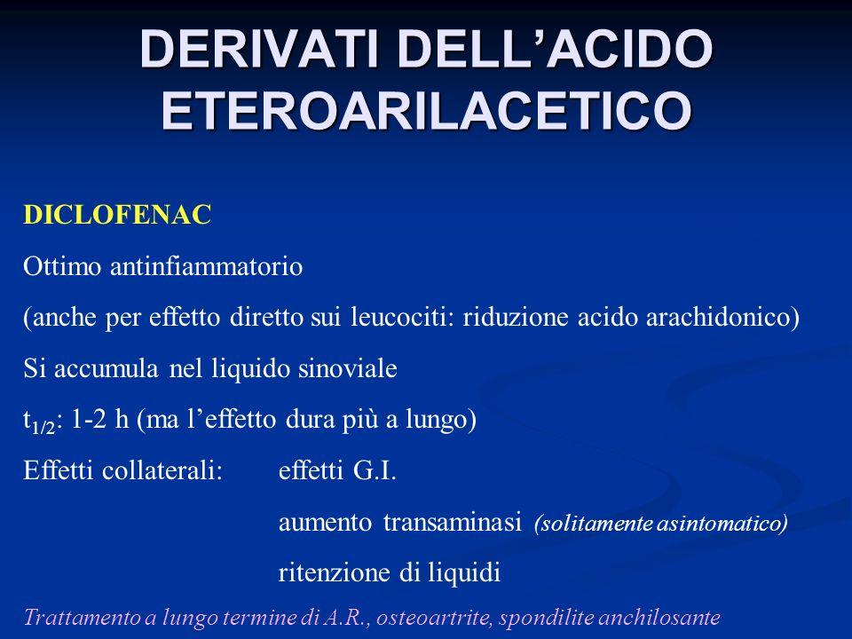 DERIVATI DELLACIDO ETEROARILACETICO DICLOFENAC Ottimo antinfiammatorio (anche per effetto diretto sui leucociti: riduzione acido arachidonico) Si accu