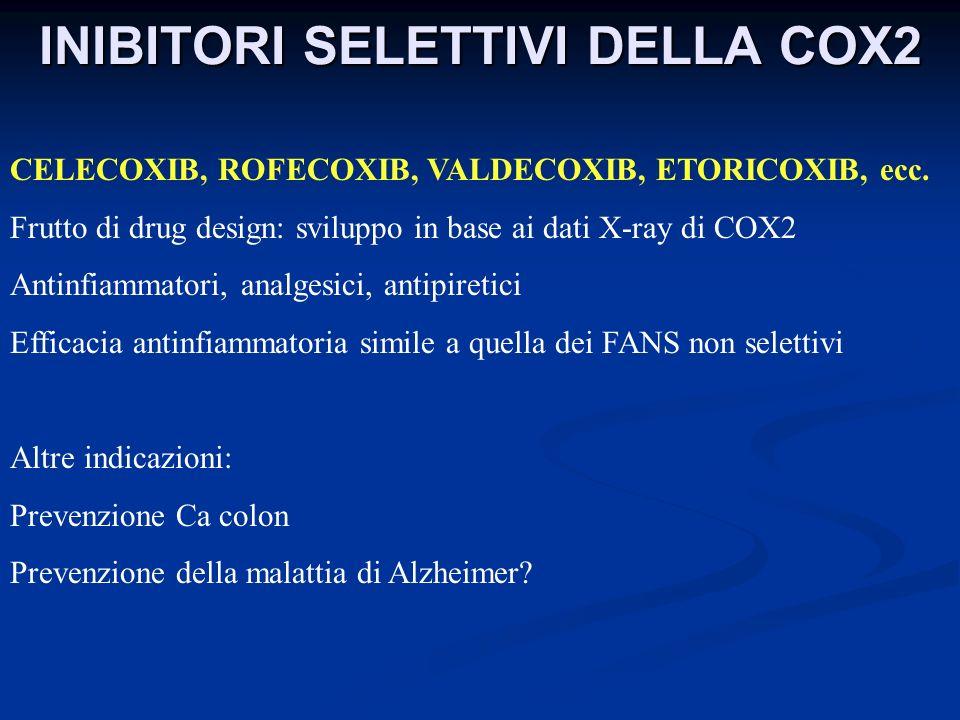 INIBITORI SELETTIVI DELLA COX2 CELECOXIB, ROFECOXIB, VALDECOXIB, ETORICOXIB, ecc. Frutto di drug design: sviluppo in base ai dati X-ray di COX2 Antinf