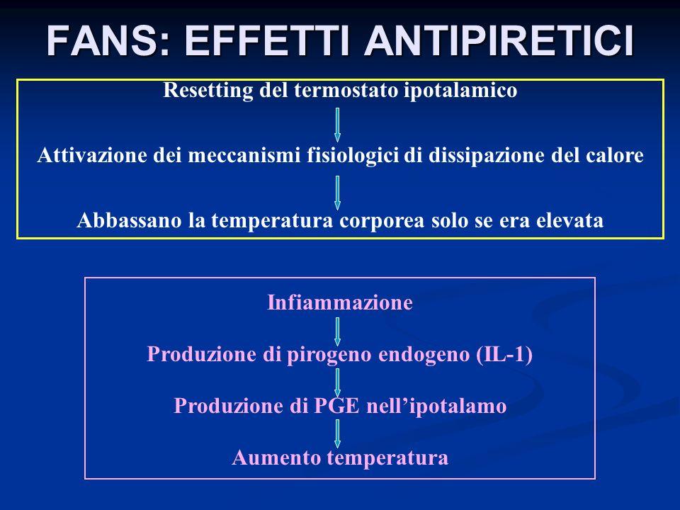 FANS: EFFETTI ANTIPIRETICI Resetting del termostato ipotalamico Attivazione dei meccanismi fisiologici di dissipazione del calore Abbassano la tempera