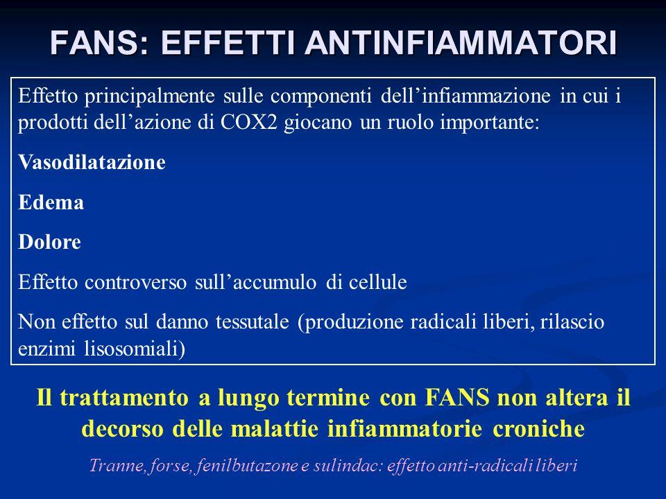 FANS: EFFETTI ANTINFIAMMATORI Effetto principalmente sulle componenti dellinfiammazione in cui i prodotti dellazione di COX2 giocano un ruolo importan