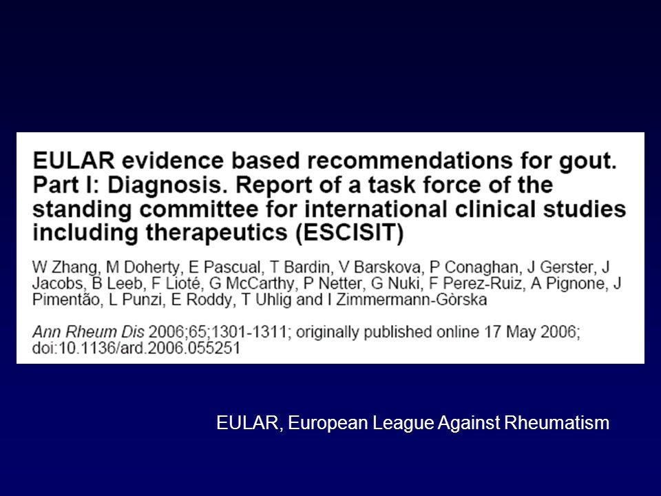 EULAR, European League Against Rheumatism