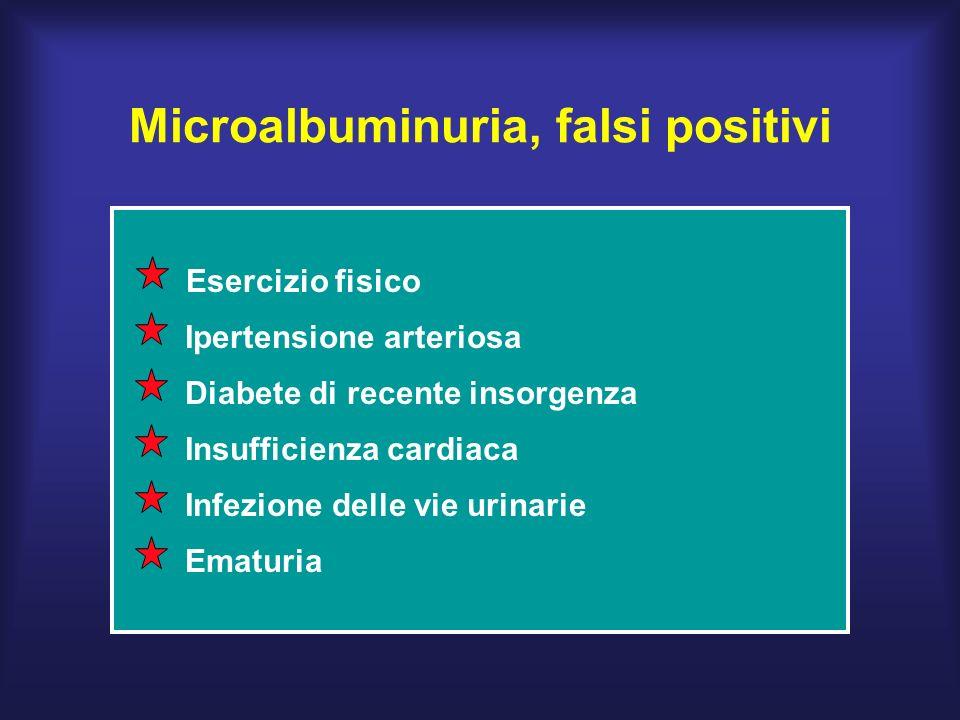 Esercizio fisico Ipertensione arteriosa Diabete di recente insorgenza Insufficienza cardiaca Infezione delle vie urinarie Ematuria Microalbuminuria, falsi positivi