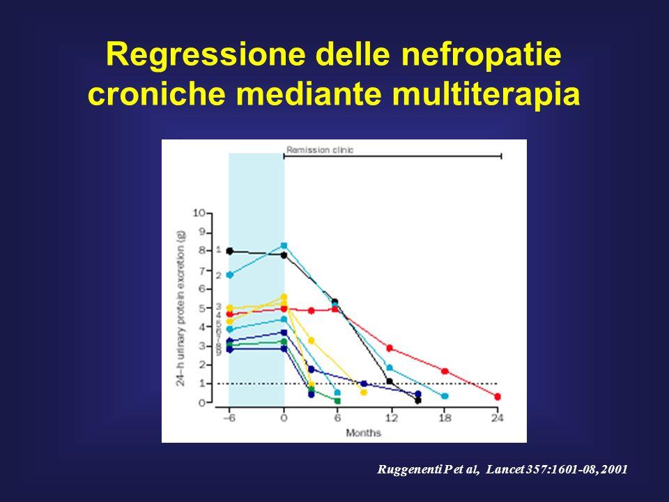 Regressione delle nefropatie croniche mediante multiterapia Ruggenenti P et al, Lancet 357:1601-08, 2001