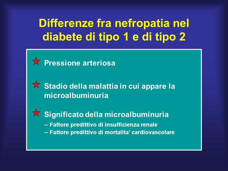 Differenze fra nefropatia nel diabete di tipo 1 e di tipo 2 Pressione arteriosa Stadio della malattia in cui appare la microalbuminuria -- Fattore predittivo di mortalita cardiovascolare -- Fattore predittivo di insufficienza renale Significato della microalbuminuria