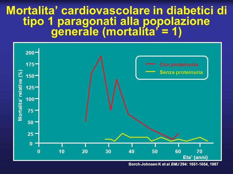 2030405006010 0 25 50 75 100 125 150 175 200 70 Mortalita relativa (%) Eta (anni) Con proteinuria Senza proteinuria Borch-Johnsen K et al BMJ 294: 1651-1654, 1987 Mortalita cardiovascolare in diabetici di tipo 1 paragonati alla popolazione generale (mortalita = 1)