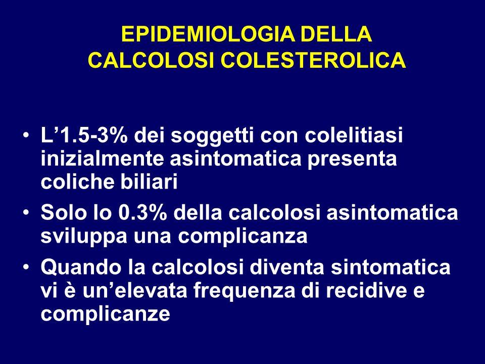 PATOGENESI DELLA COLELITIASI COLESTEROLICA Patogenesi multifattoriale Dieta, obesità, ormoni Secrezione di bile eccessivamente satura in colesterolo da parte del fegato Predisposizione genetica Alterata funzionalità colecistica Cristalli di colesterolo monoidrato nella bile colecistica