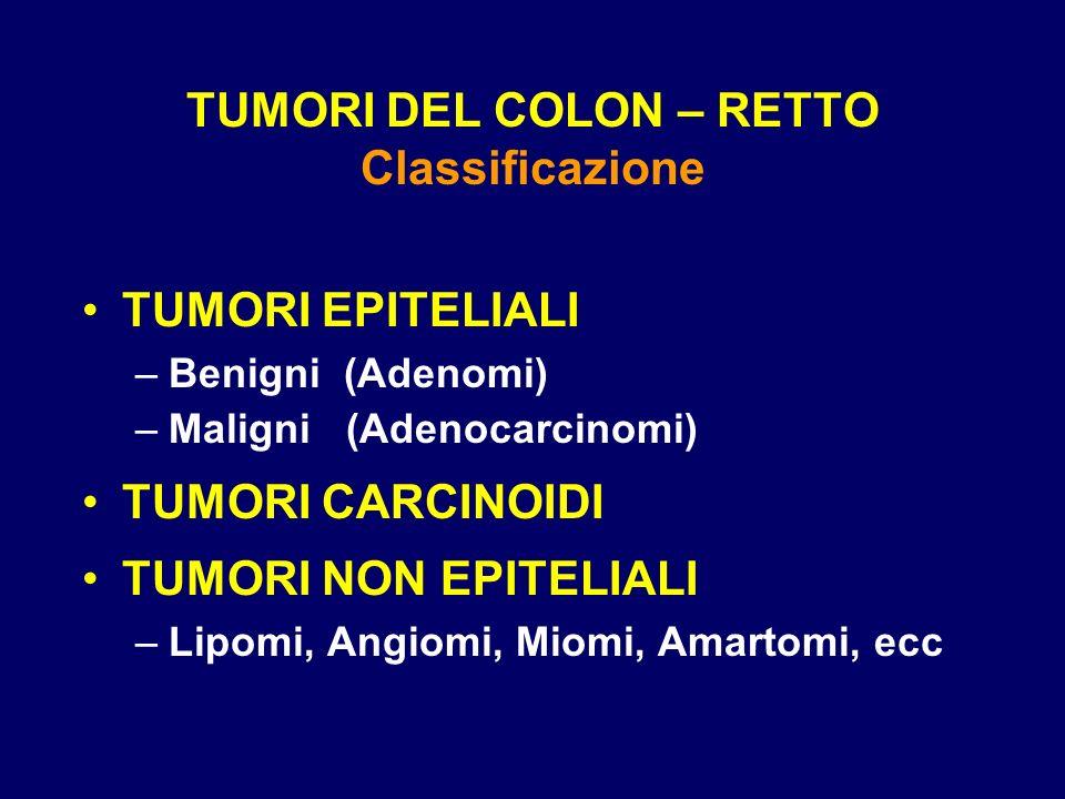 TUMORI DEL COLON – RETTO Classificazione TUMORI EPITELIALI –Benigni (Adenomi) –Maligni (Adenocarcinomi) TUMORI CARCINOIDI TUMORI NON EPITELIALI –Lipom