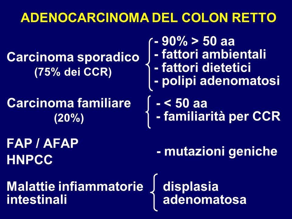 PREVENZIONE SECONDARIA NEI SOGGETTI A RISCHIO GENERICO Tipo di rischio Rischio di CCR Tipo di screening Popolazione generale 2% - 6% (dopo i 50 anni) Presenza di adenomi > 1 cm 7% - 46% (dopo diagnosi) SOF annuale + sigmoidoscopia ogni 5 anni Colonscopia ogni 10 anni Colonscopia ogni 3-5 anni SOF = ricerca sangue occulto nelle feci