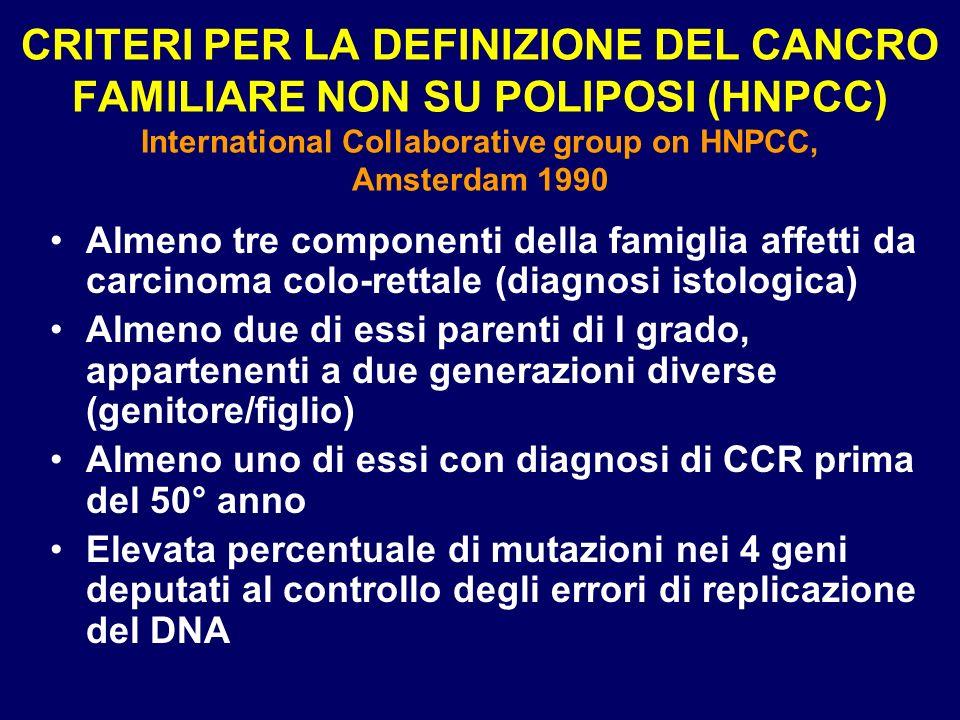 CRITERI PER LA DEFINIZIONE DEL CANCRO FAMILIARE NON SU POLIPOSI (HNPCC) International Collaborative group on HNPCC, Amsterdam 1990 Almeno tre componen