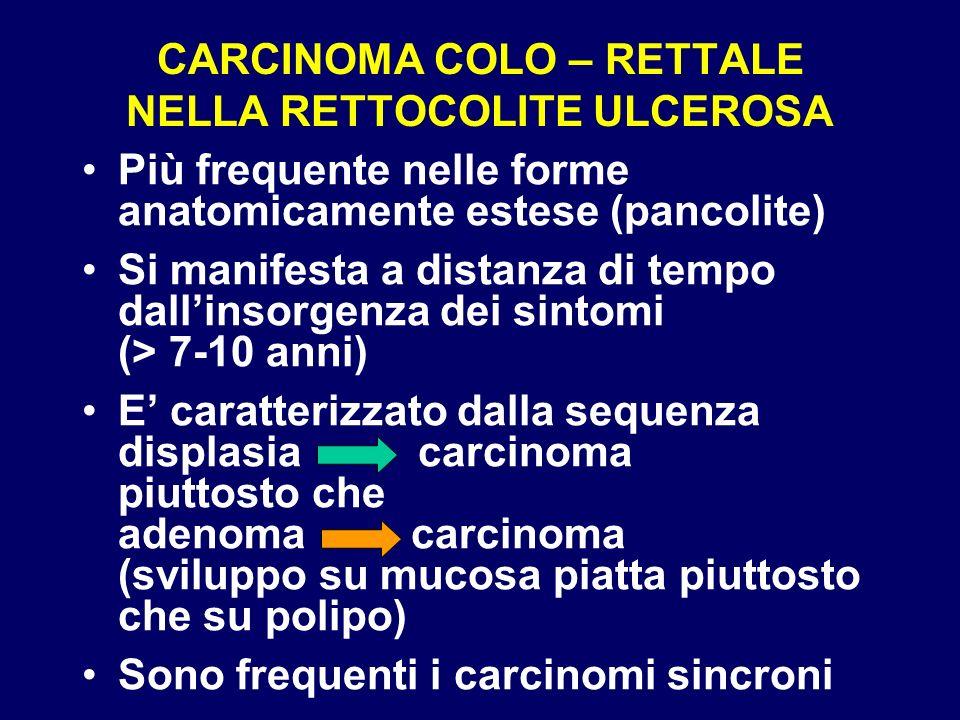 CARCINOMA COLO – RETTALE NELLA RETTOCOLITE ULCEROSA Più frequente nelle forme anatomicamente estese (pancolite) Si manifesta a distanza di tempo dalli