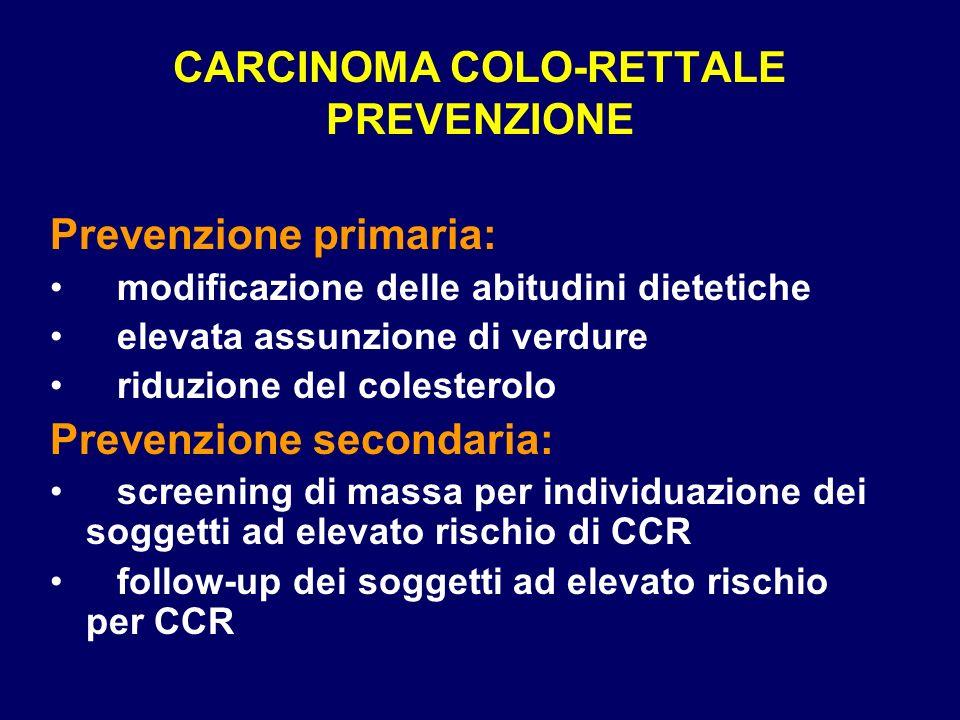 CARCINOMA COLO-RETTALE PREVENZIONE Prevenzione primaria: modificazione delle abitudini dietetiche elevata assunzione di verdure riduzione del colester