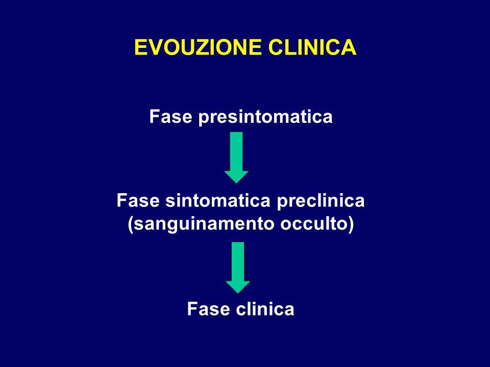 EVOUZIONE CLINICA Fase presintomatica Fase clinica Fase sintomatica preclinica (sanguinamento occulto)