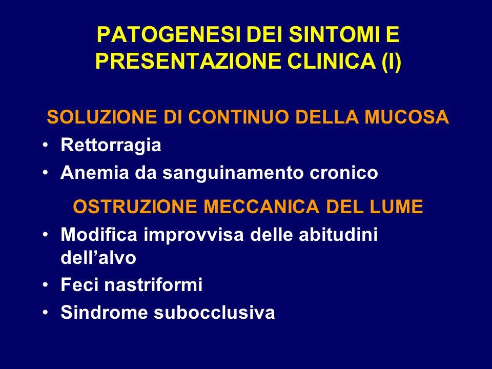 PATOGENESI DEI SINTOMI E PRESENTAZIONE CLINICA (I) SOLUZIONE DI CONTINUO DELLA MUCOSA Rettorragia Anemia da sanguinamento cronico OSTRUZIONE MECCANICA