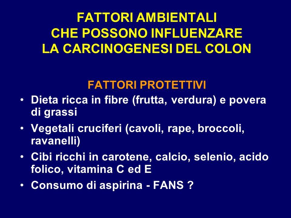 FATTORI AMBIENTALI CHE POSSONO INFLUENZARE LA CARCINOGENESI DEL COLON FATTORI PROTETTIVI Dieta ricca in fibre (frutta, verdura) e povera di grassi Veg