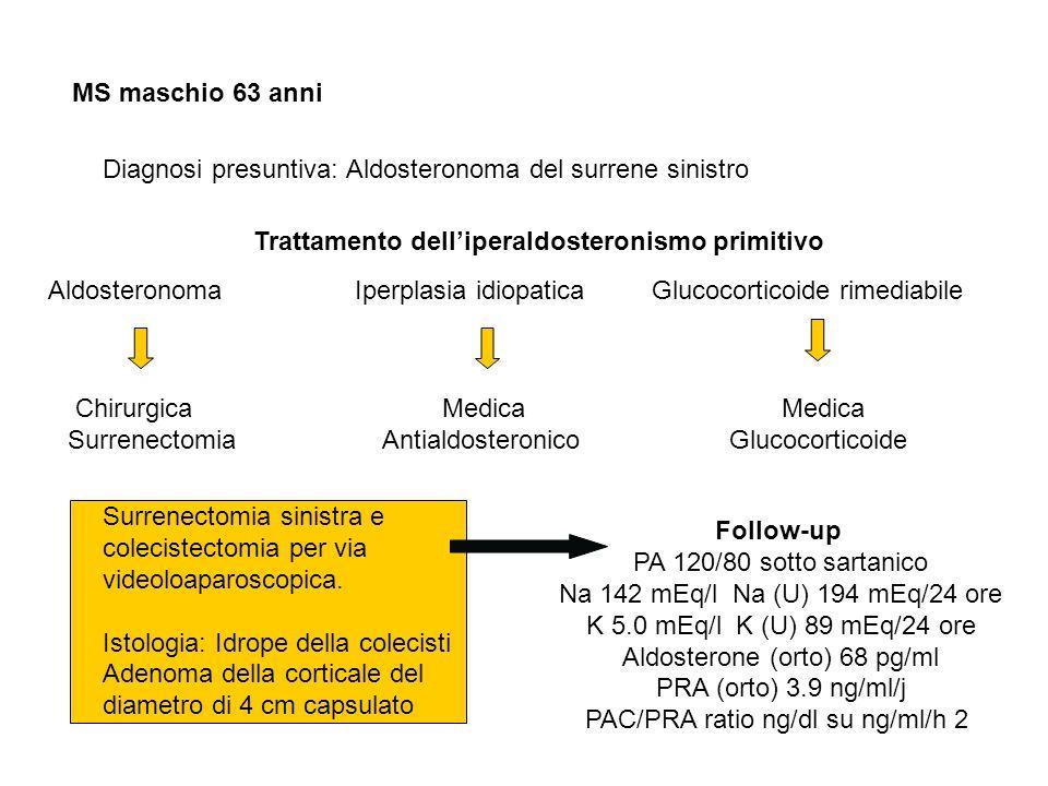 MS maschio 63 anni Diagnosi presuntiva: Aldosteronoma del surrene sinistro Trattamento delliperaldosteronismo primitivo Aldosteronoma Iperplasia idiop