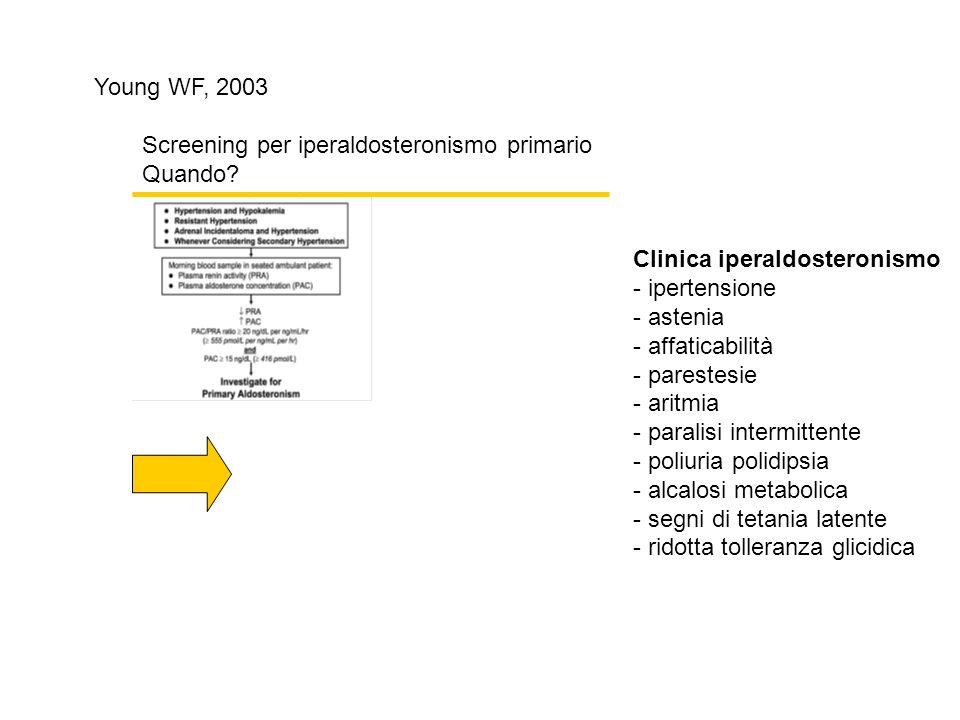 Screening per iperaldosteronismo primario Quando? Young WF, 2003 Clinica iperaldosteronismo - ipertensione - astenia - affaticabilità - parestesie - a