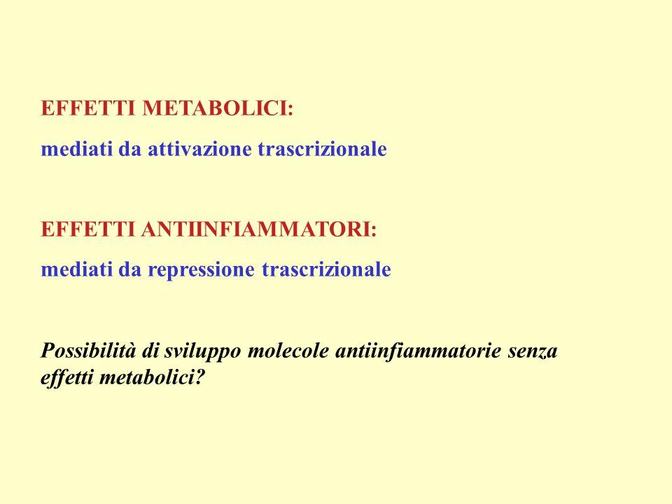 EFFETTI METABOLICI: mediati da attivazione trascrizionale EFFETTI ANTIINFIAMMATORI: mediati da repressione trascrizionale Possibilità di sviluppo mole