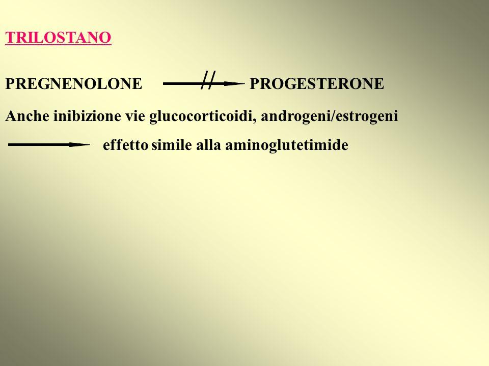 TRILOSTANO PREGNENOLONE // PROGESTERONE Anche inibizione vie glucocorticoidi, androgeni/estrogeni effetto simile alla aminoglutetimide